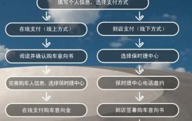 预订火爆 保时捷将计划增加Taycan产能