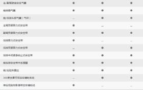 补贴前预售20-28万元 小鹏G3今晚上市